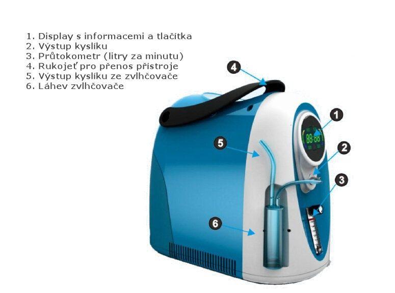 Kyslíkový koncentrátor, dýchací přístroj LOVEGO GBA 3L (5L), 90%