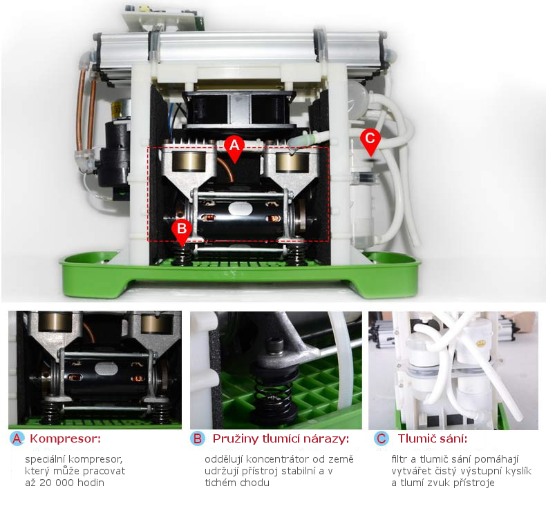 Kyslíkový koncentrátor OX ONE POWER 6L, 90%